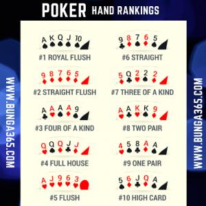 Poker Hand Ranking - Bunga365
